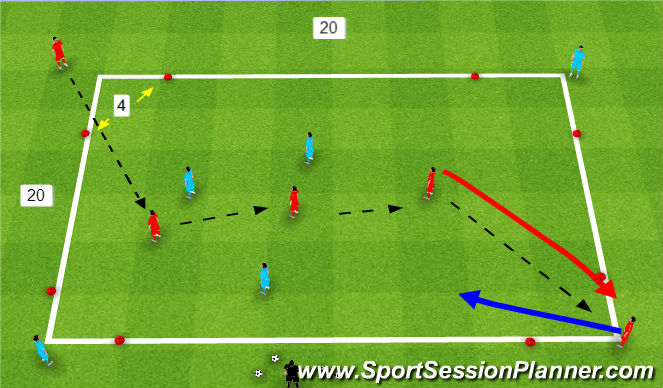 Football/Soccer Session Plan Drill (Colour): 3 v 3 to corner taergets