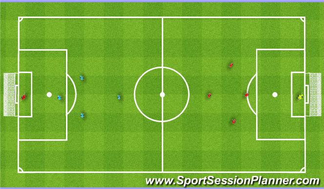 Football/Soccer Session Plan Drill (Colour): SSG 5 v 5 or 7 v 7