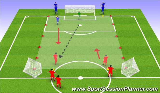 Football/Soccer Session Plan Drill (Colour): 2v1/2v2