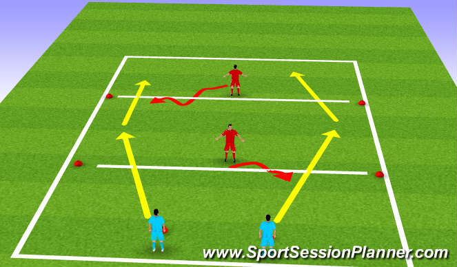 Football/Soccer Session Plan Drill (Colour): Jail Game - Agility