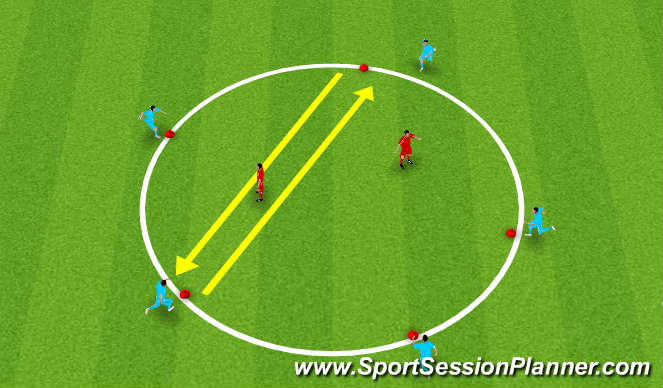 Football/Soccer Session Plan Drill (Colour): Circle Switch