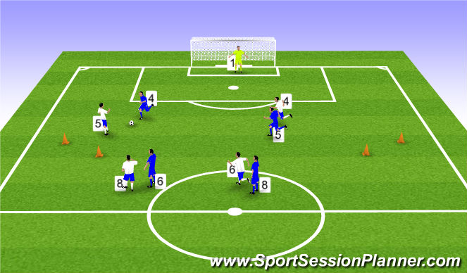 Football/Soccer Session Plan Drill (Colour): Exapanded Small Side Activity - 20-25 minutes