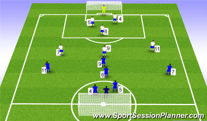 Football/Soccer Session Plan Drill (Colour): Match 30-40 minutes