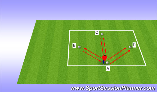 Football/Soccer Session Plan Drill (Colour): Defending Footward DIamond