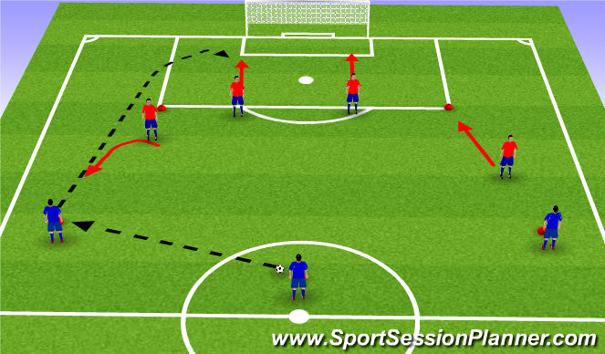 Football/Soccer Session Plan Drill (Colour): Back 4 Defendign Crosses