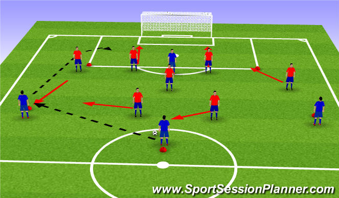 Football/Soccer Session Plan Drill (Colour): Back 4 + 2 Defending Mids