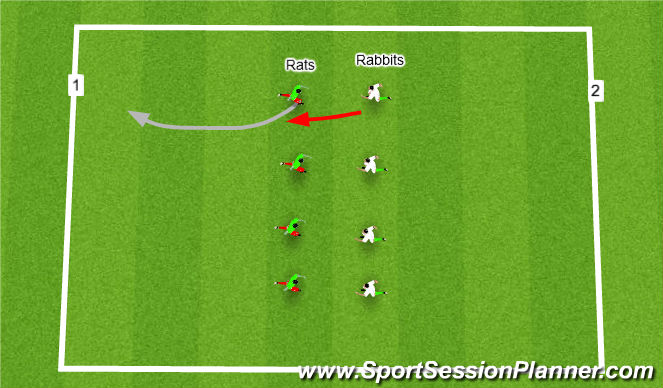Football/Soccer Session Plan Drill (Colour): Rats & Rabbits