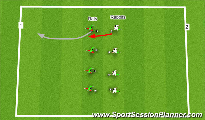 Football/Soccer Session Plan Drill (Colour): Rats & Rabbits with ball