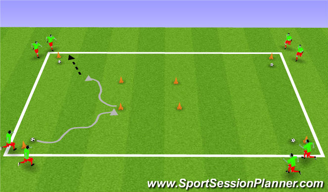 Football/Soccer Session Plan Drill (Colour): Technique Square