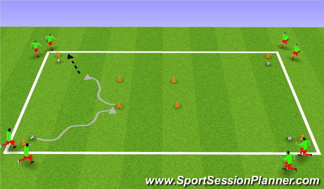 Football/Soccer Session Plan Drill (Colour): Technique Square