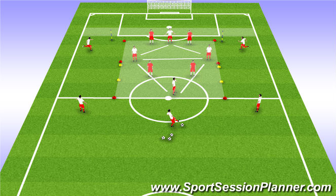Football/Soccer Session Plan Drill (Colour): Function Set Up