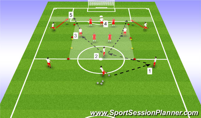 Football/Soccer Session Plan Drill (Colour): If Opp. Midfield 2 are Narrow