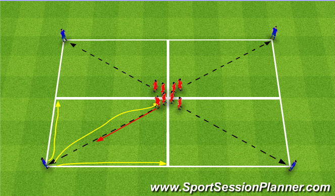 Football/Soccer Session Plan Drill (Colour): Dribbling - Opposed