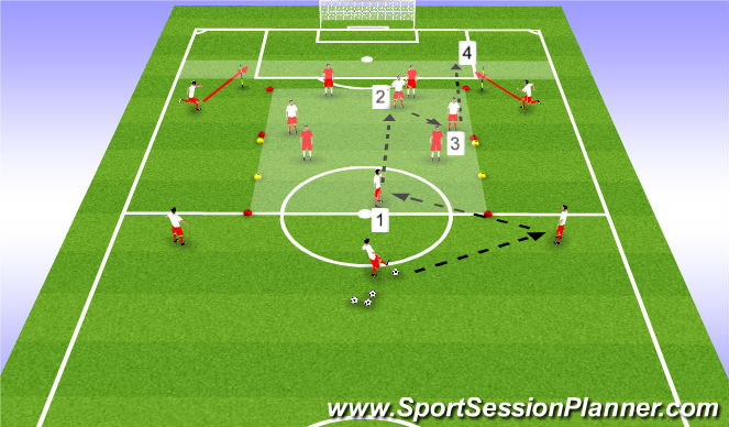 Football/Soccer Session Plan Drill (Colour): If Opp. Midfield CMs Stop ball into our Advanced CMs