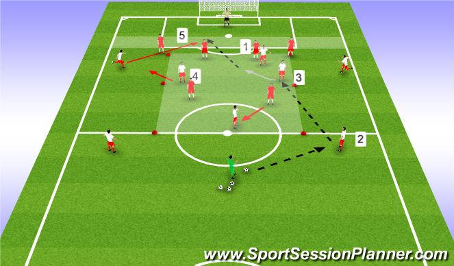 Football/Soccer Session Plan Drill (Colour): If Near Opp. CM Presses Deep CM