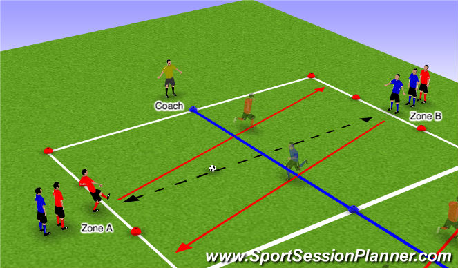 Football/Soccer Session Plan Drill (Colour): Passing game with speed