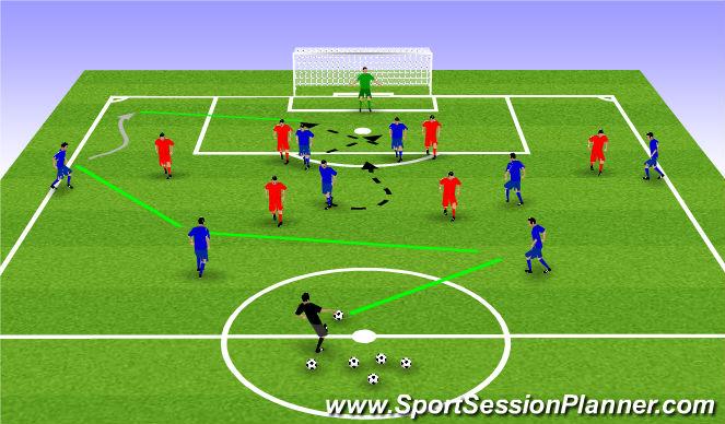 Football/Soccer Session Plan Drill (Colour): 2:3:2 tegen 1:4:2