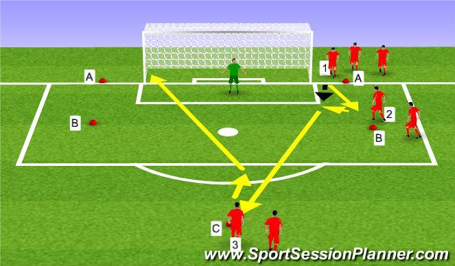 Football/Soccer Session Plan Drill (Colour): Y-vorm met afronden