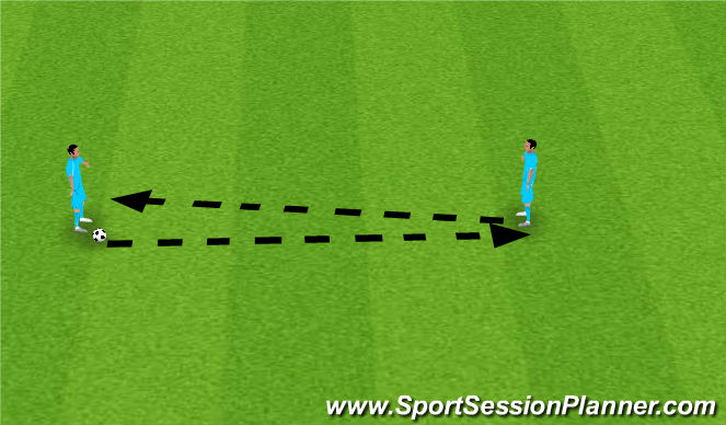 Football/Soccer Session Plan Drill (Colour): Straight-Diagonal Passing