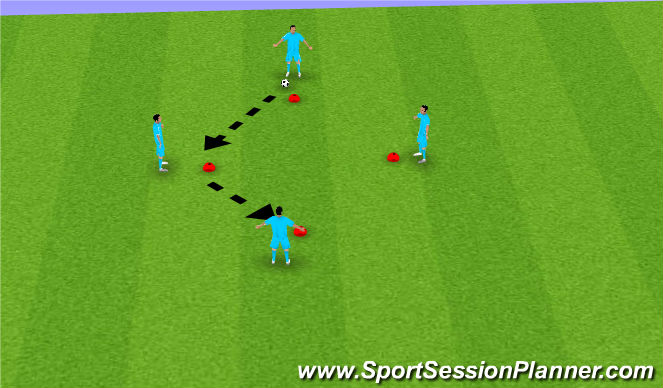 Football/Soccer Session Plan Drill (Colour): Passing around the diamond