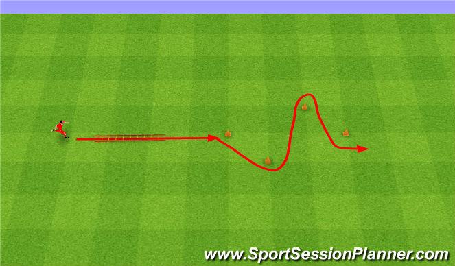 Football/Soccer Session Plan Drill (Colour): Koordynacja.