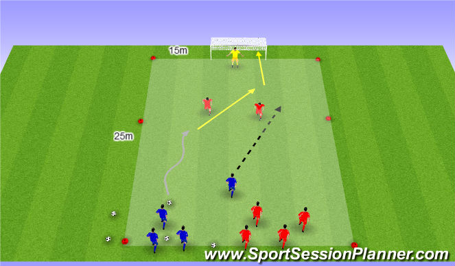 Football/Soccer Session Plan Drill (Colour): 2:2 op grote goals - snelle omschakeling