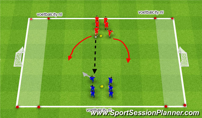 Football/Soccer Session Plan Drill (Colour): 2:2 na inspeelpass op 2 goals