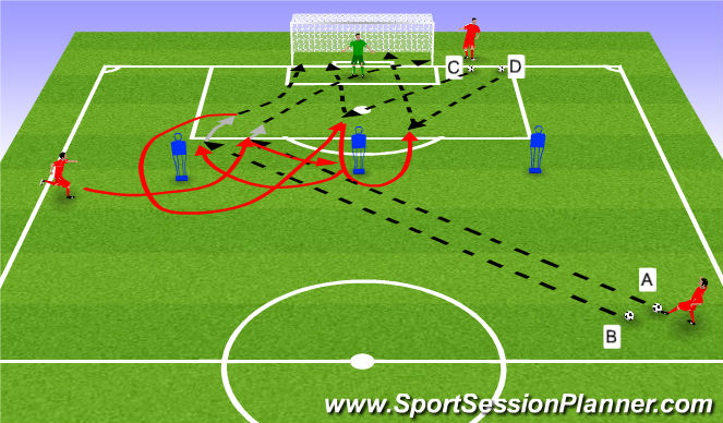 Football/Soccer Session Plan Drill (Colour): Shooting Drill. Strzelcki.