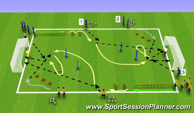 Football/Soccer Session Plan Drill (Colour): Finishing & Fitness