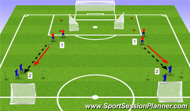 Football/Soccer Session Plan Drill (Colour): 1v1+ outside back training