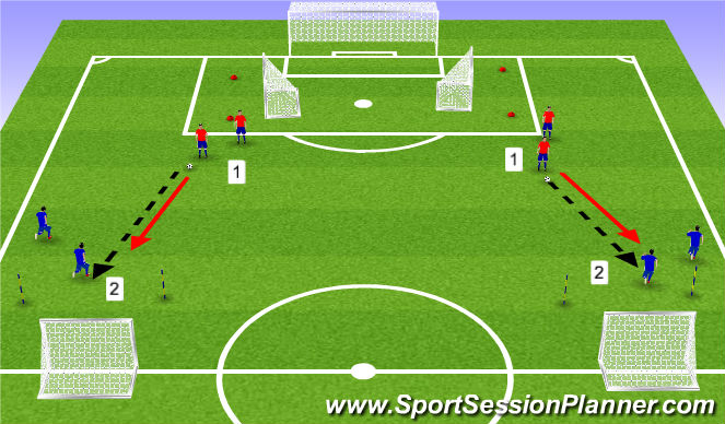Football/Soccer Session Plan Drill (Colour): 1v1 +1 in attack Wingback Training