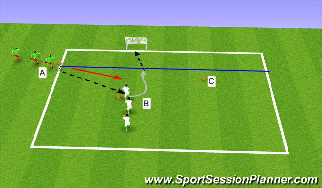 Football/Soccer Session Plan Drill (Colour): Defender chase