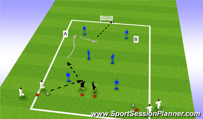 Football/Soccer Session Plan Drill (Colour): Dribble and cut