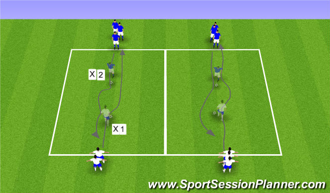 Football/Soccer Session Plan Drill (Colour): The Plough