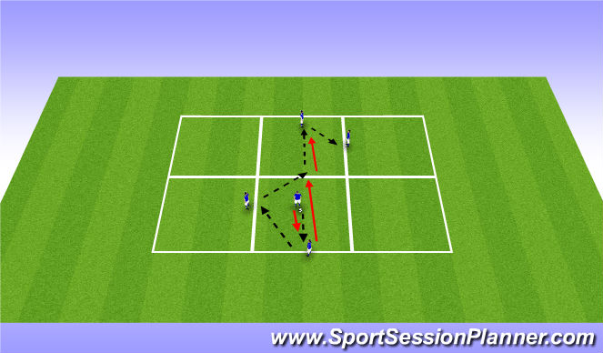 Football/Soccer Session Plan Drill (Colour): FIFA 11+ & combination activity