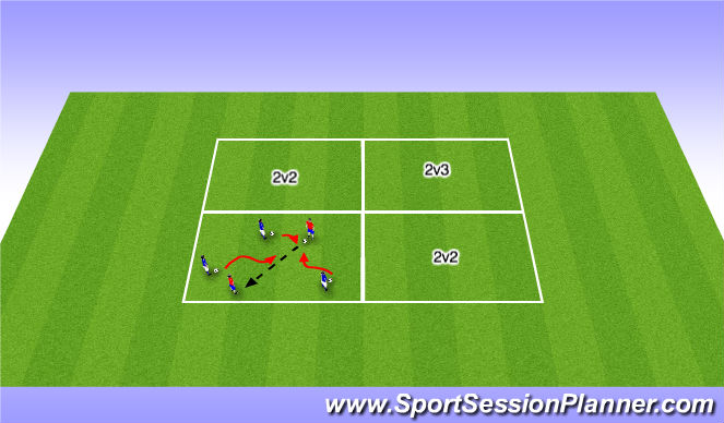 Football/Soccer Session Plan Drill (Colour): Pass or Dribble?