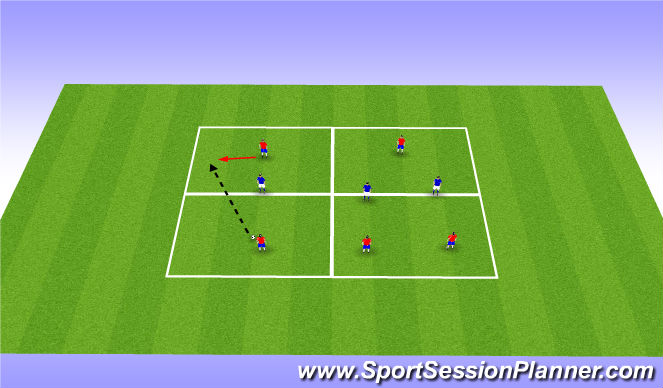 Football/Soccer Session Plan Drill (Colour): Beat the defender