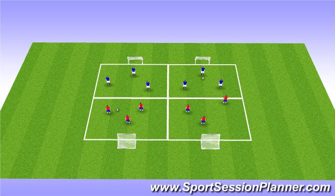 Football/Soccer Session Plan Drill (Colour): 3v3/4v4 to SSG