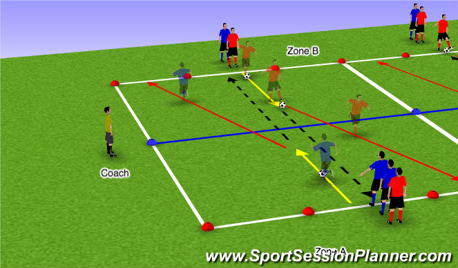 Football/Soccer Session Plan Drill (Colour): Passing, Receiving and Move out with the balll