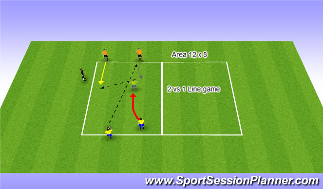 Football/Soccer Session Plan Drill (Colour): 2 vs 1 FGame