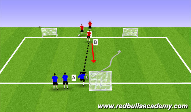Football/Soccer Session Plan Drill (Colour): Main Theme 2