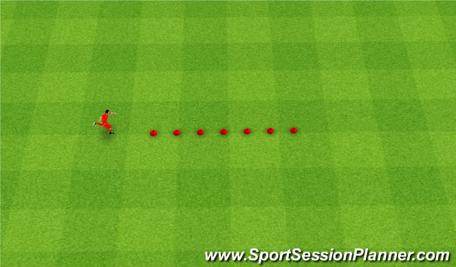 Football/Soccer Session Plan Drill (Colour): Koordynacja.