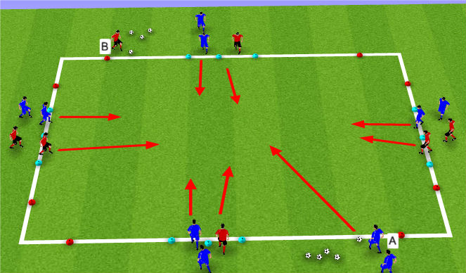 Football/Soccer Session Plan Drill (Colour): 5 v 4 Small Sided Game