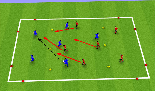 Football/Soccer Session Plan Drill (Colour): 6 v 6 Small Sided Game