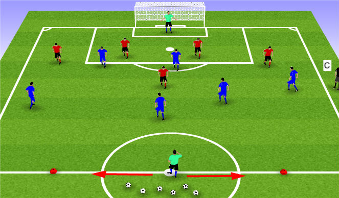 Football/Soccer Session Plan Drill (Colour): 7 v 6 Goal to Counter