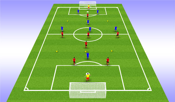 Football/Soccer Session Plan Drill (Colour): 7 v 7 W/GKs Pressing