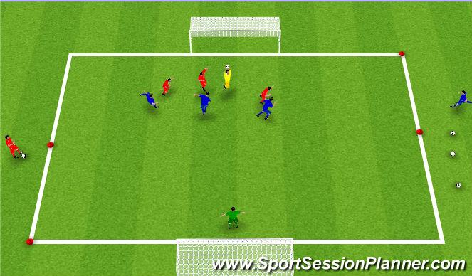 Football/Soccer Session Plan Drill (Colour): Fyrirgjafaleikur.