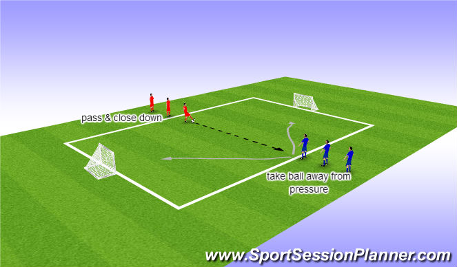 Football/Soccer Session Plan Drill (Colour): taking the ball away from pressure