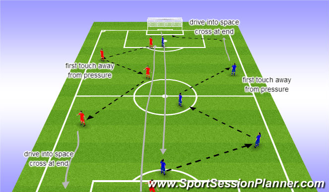 Football/Soccer Session Plan Drill (Colour): first touch away from pressure game