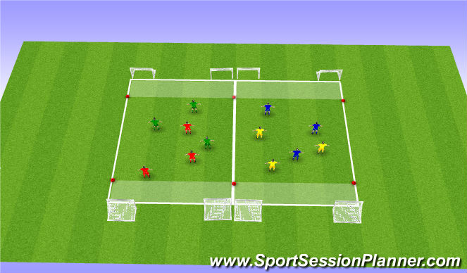 Football/Soccer Session Plan Drill (Colour): 3vs3 skills to beat opponents in attack